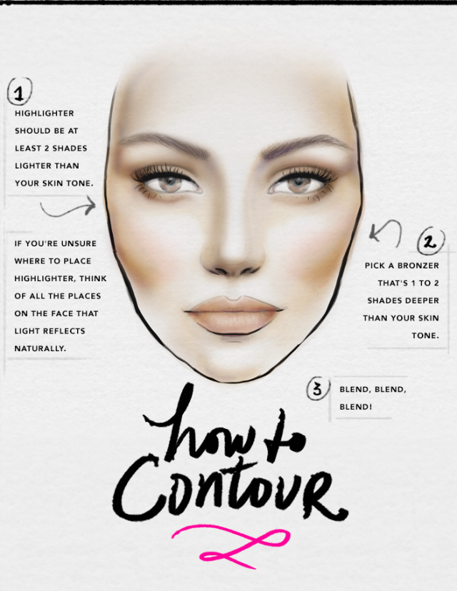 How to contour with makeup