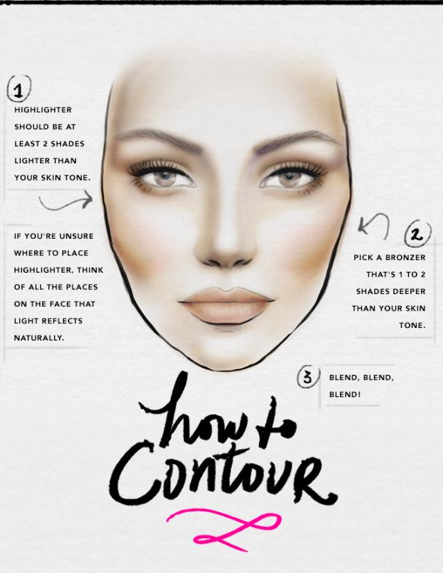 JCI Makeup Talk: How to Contour - John Casablancas Institute