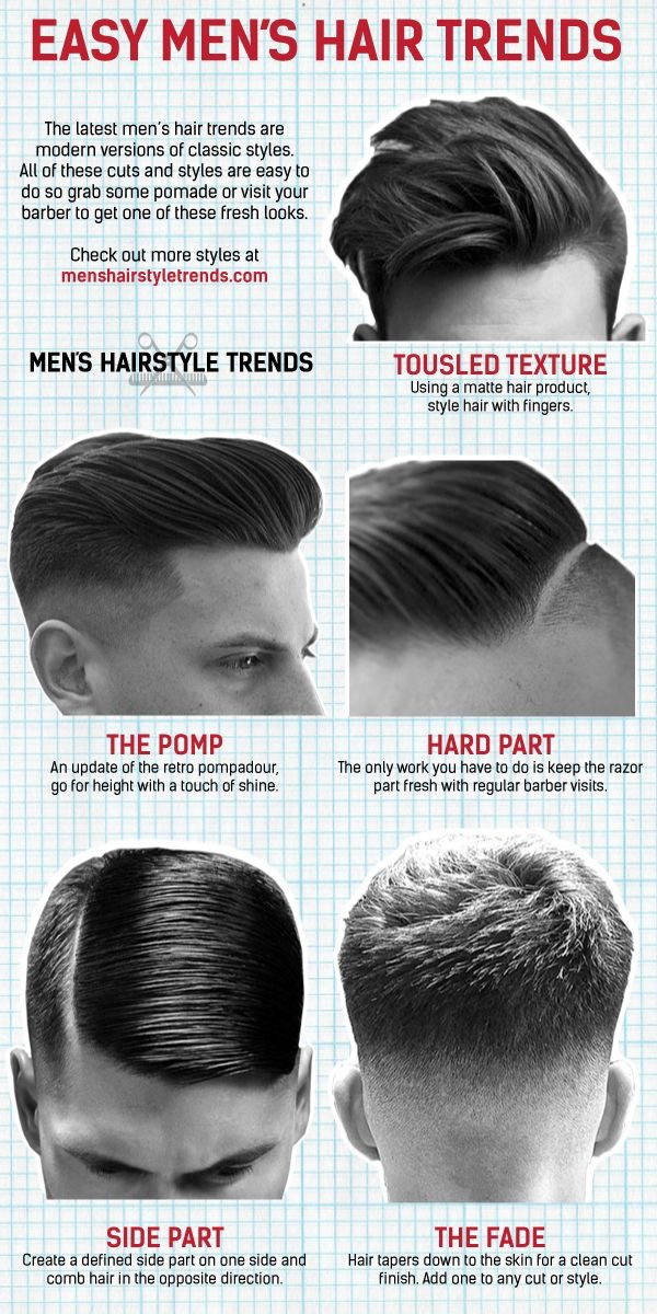 Jci Hair Blog Classic Mens Hair Styles John Casablancas Institute